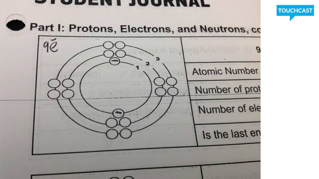 Protons and electrons worksheet YouTube – Protons Neutrons Electrons Worksheet