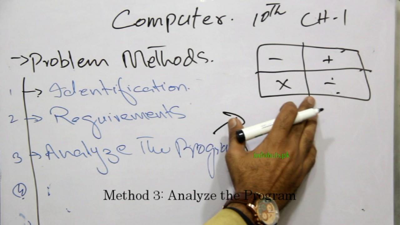 Computer science Class 10 chapter 1 problem solving methods in Urdu