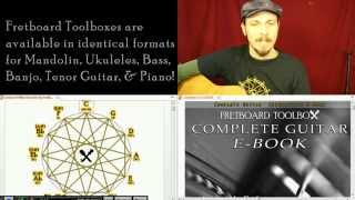 Circle of Fifths Decoded Part 1