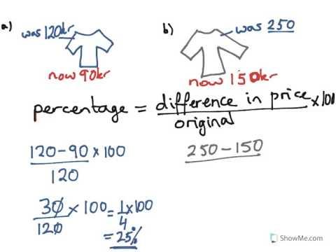Formula for percentage.