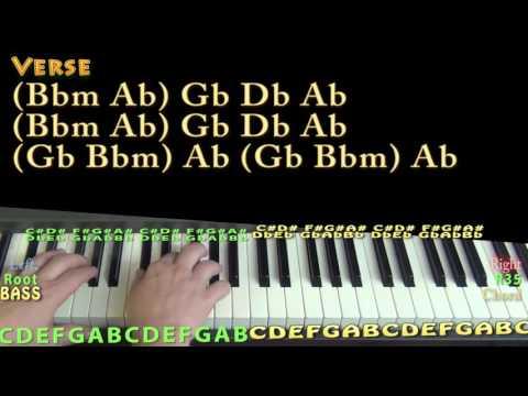 I'm Sorry (Adam Wakefield) Piano Lesson Chord Chart