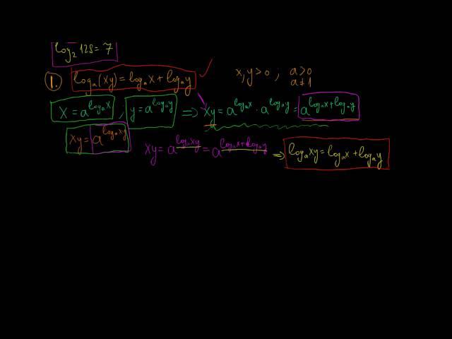 Azonosságok a logaritmussal 1