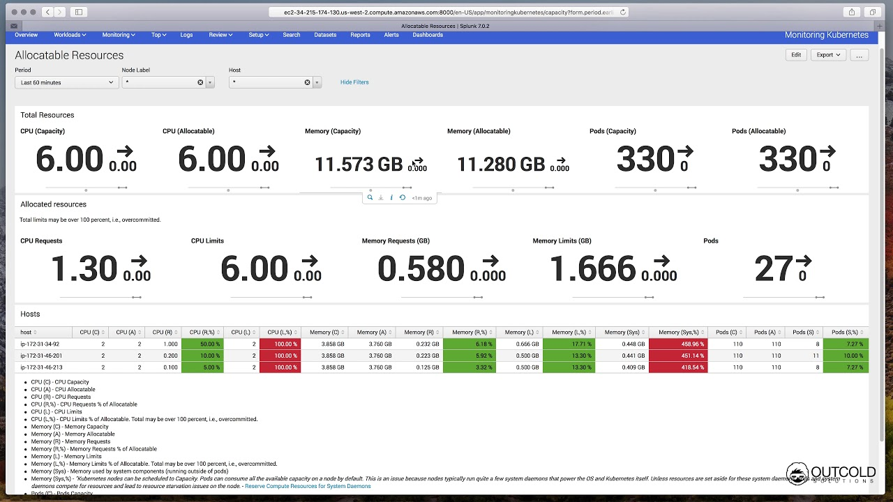 Monitoring Kubernetes v3 0 Overview (Splunk Application)