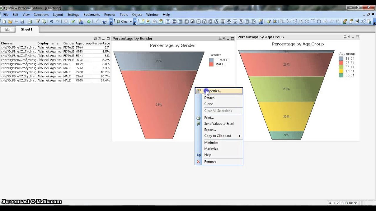 QlikView Tutorial | QlikView Chart | How to create Funnel chart in QlikView