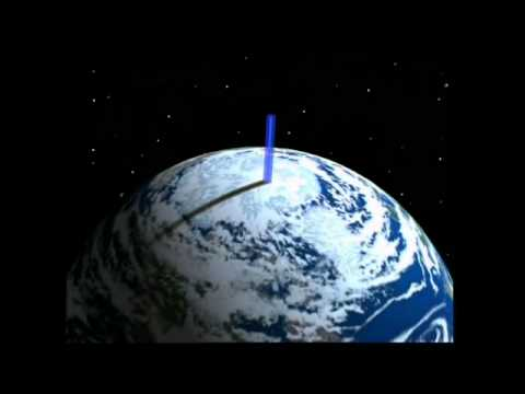 VietAstro - Trái đất và bầu trời - Mùa đông