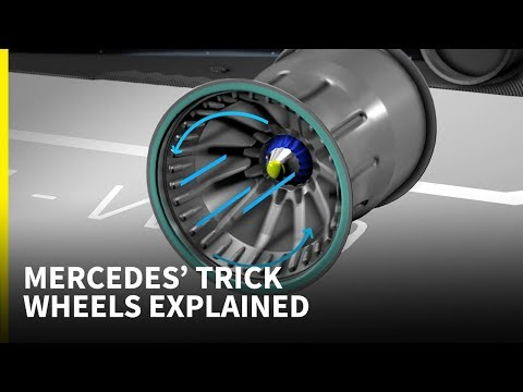 Inside Mercedes controversial F1 wheel rims