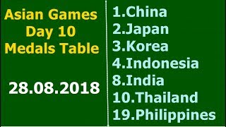 Today Asian Games Medal Tally 28.08.2018. Day 10 Asian Games Medals Table India Philippines