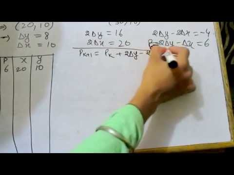 Dda Line Drawing Algorithm With Solved Example : Bresenham line drawing algotithm part example youtube