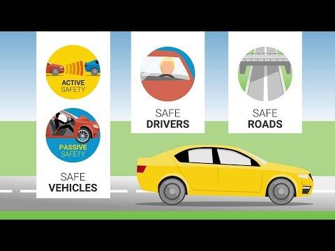 road-safety:-safe-vehicles,-safe-drivers,-safe-roads