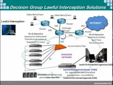Cyber Crime Investigation solution from Decision Group.wmv