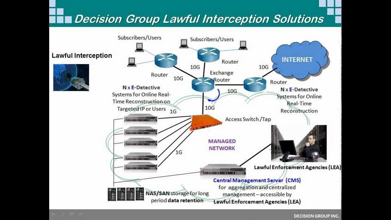 Cyber Crime Investigation solution from Decision Group wmv