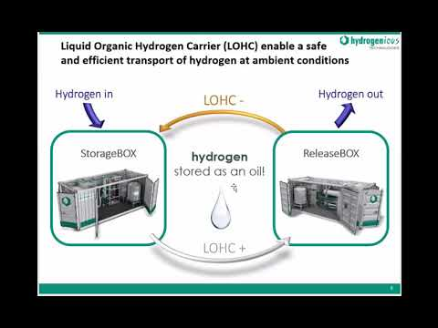 Next generation hydrogen storage and transport: Hydrogenious Technologies