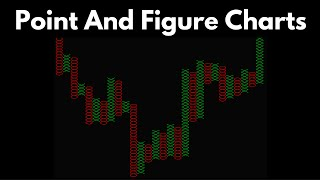 Better Know An Indicator: Point And Figure Charts