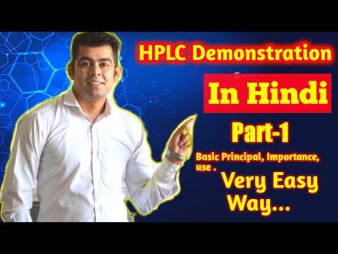 HPLC (High-performance liquid