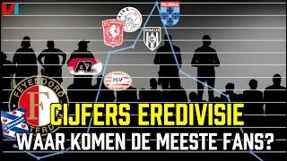Stadions Eredivisie Stromen Leeg: Hoe Trouw Zijn De Fans Van Jouw Club?