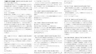 【ハンドボール高校選抜女子準々決勝】明光学園が宣真を破る