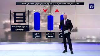 ارتفاع أسعار النفط والمشتقات النفطية خلال الأسبوع الثاني من الشهر الحالي (16/2/2020)