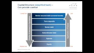 Fundamentals of Fixed Income Webinar 2013