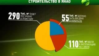 290 тысяч кв. метров жилья будет построено на Ямале в этом году