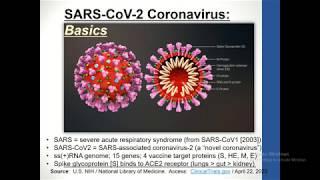 Graves' Disease, Thyroid Eye Disease, and COVID-19