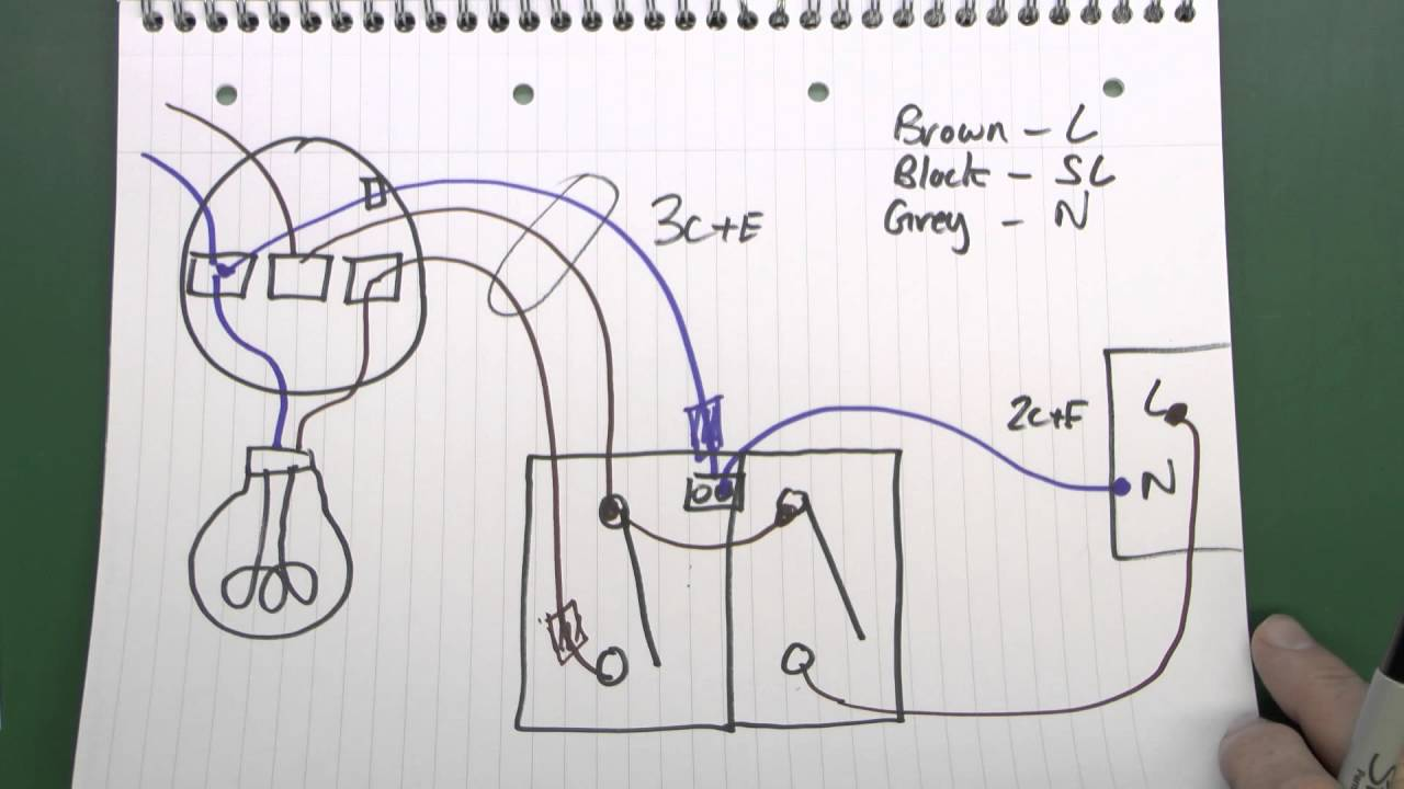 hight resolution of lighting circuits part 3 fans motion sensor lights 3 core earth cable youtube