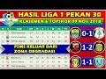 Hasil Persib vs PSMS 0-1  [ Klasemen & Topskor Liga 1 2018 ] Update 09 Nov 2018