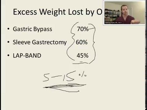 Bariatric Surgery 101