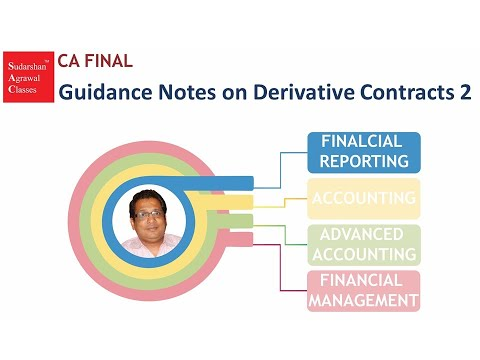 Guidance Notes on Derivative Contracts 2