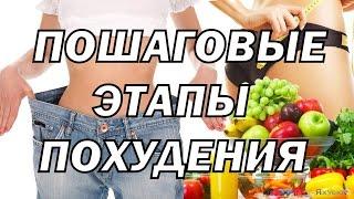 Пошаговые Этапы Похудения