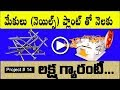 wire nails project report in telugu | VIDEO TRENDZ | SMALL SCALE INDUSTR...