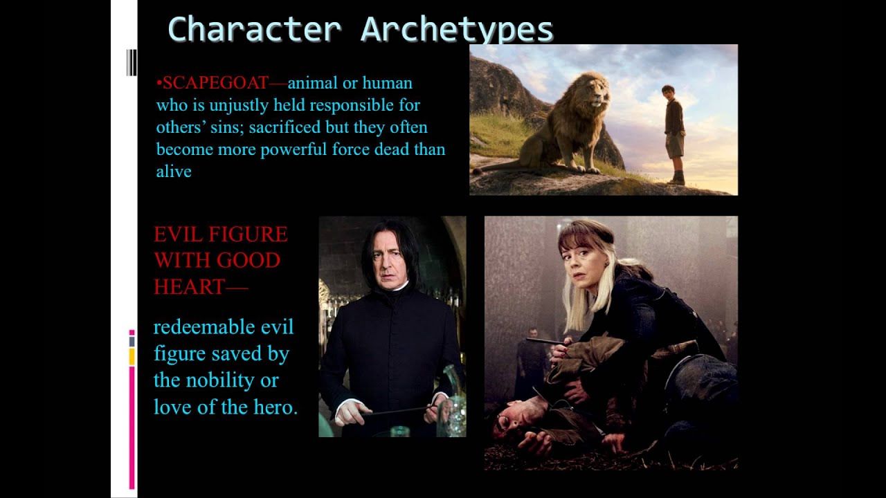 Character Archetypes Youtube