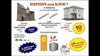 Посторой свой теплый, дешевый дом из блоков, теплоблоков mp. 4  ( 2019 )