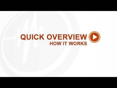 Haulix: Easy Digital Media Promotion