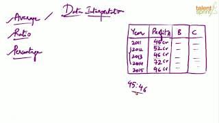 Data Interpretation techniques | Sample Data Interpretation questions | TalentSprint