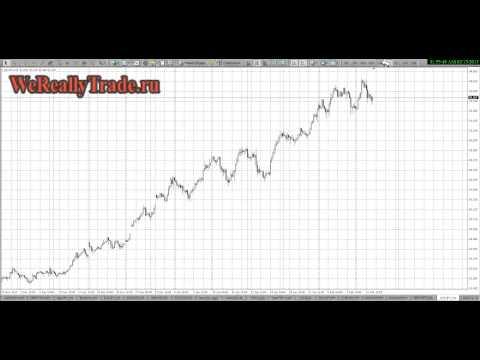 Аналитический обзор Форекс и Фондового рынка на 13.2.2013