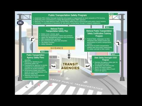 Webinar on Proposed National Public Safety Plan & Public Transportation Agency Safety Plans NPRM