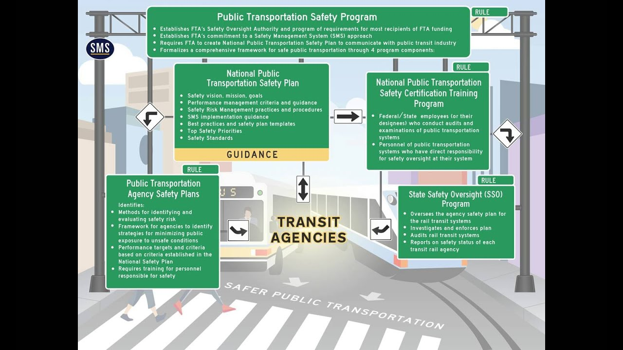 Webinar On Proposed National Public Safety Plan Amp Public