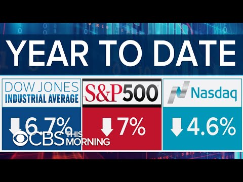 Why The Recent Stock Market Volatility Is