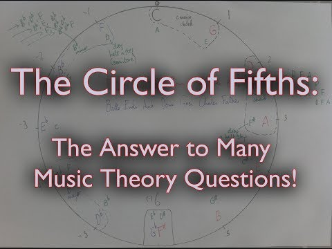 Circle of Fifths - the answer to many music theory questions!