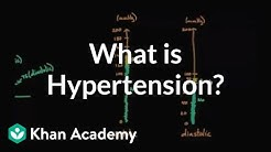 What is hypertension? | Circulatory system diseases | Health & Medicine | Khan Academy