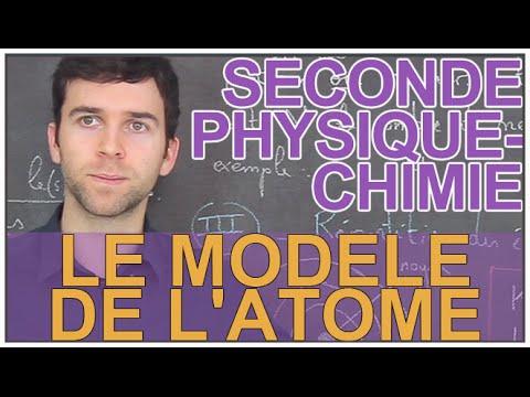 Le modèle de l&39;atome - Physique-Chimie - Seconde - Les Bons Profs