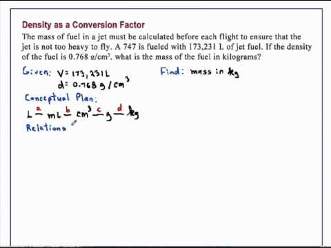 chemistry conversion worksheet