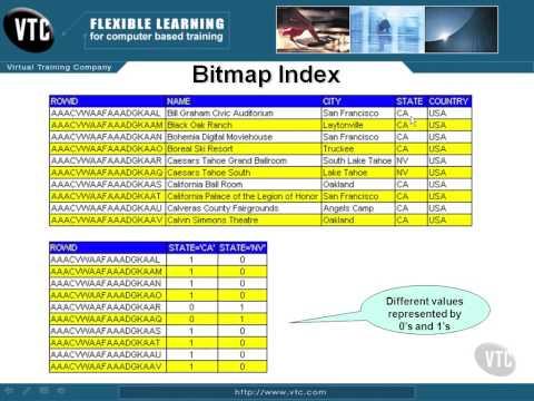91 Bitmap Indexes