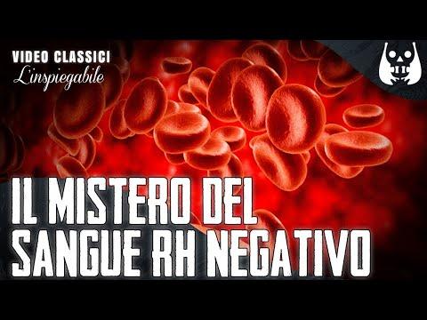 sangue 0 positivo dieta