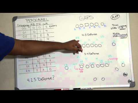 Basic Football Terms for Beginners