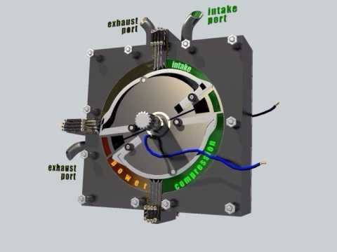 Shuba rotary engine: new concept of rotary internal combustion engine