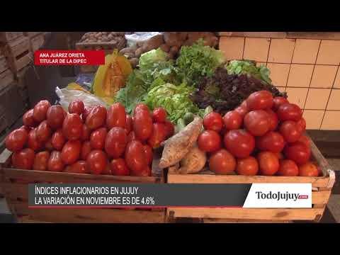 La inflación de noviembre en Jujuy fue de 4.6% y el acumulado alcanzó el 45.8%