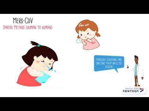 MERS-Cov Disease