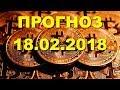 BTC/USD — Биткойн Bitcoin прогноз цены / график цены на 18.02.2018 / 18 февраля 2018 года