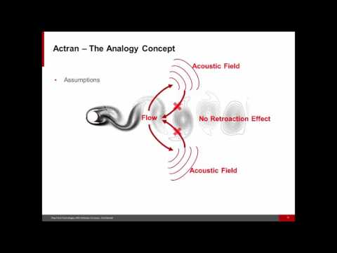 4 Times Faster Aeroacoustic Analyses with Actran SNGR